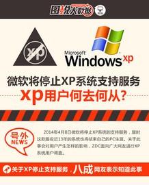 XP系统停止服务后用户如何选择?截图