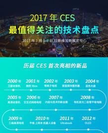 2017年CES最值得关注的技术大盘点!截图