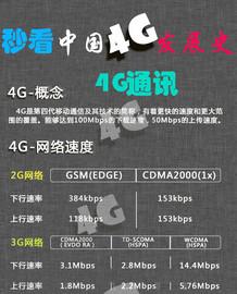 秒懂 图说中国4G通讯发展史截图