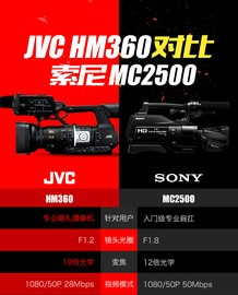 JVC HM360对比索尼MC2500 截图