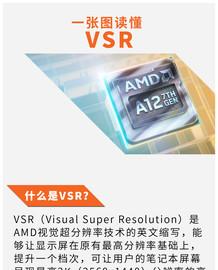 一张图带你读懂VSR视觉超分辨率技术截图