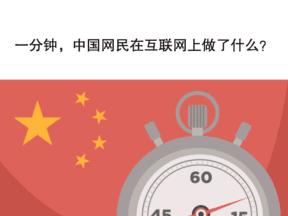一分钟 中国网民都干了什么