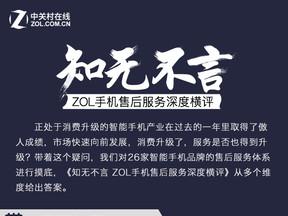 ZOL手机售后服务横评图说