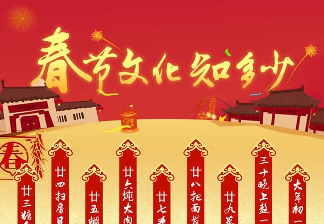 中国最有特色传统节日 春节文化知多少图片