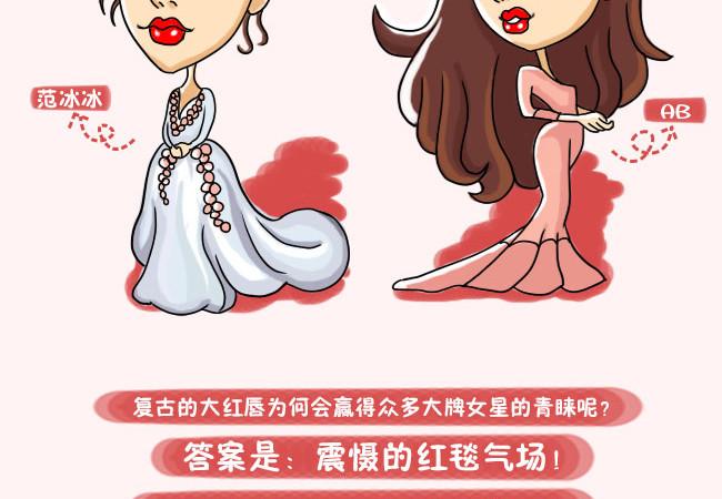 可爱红唇女生卡通